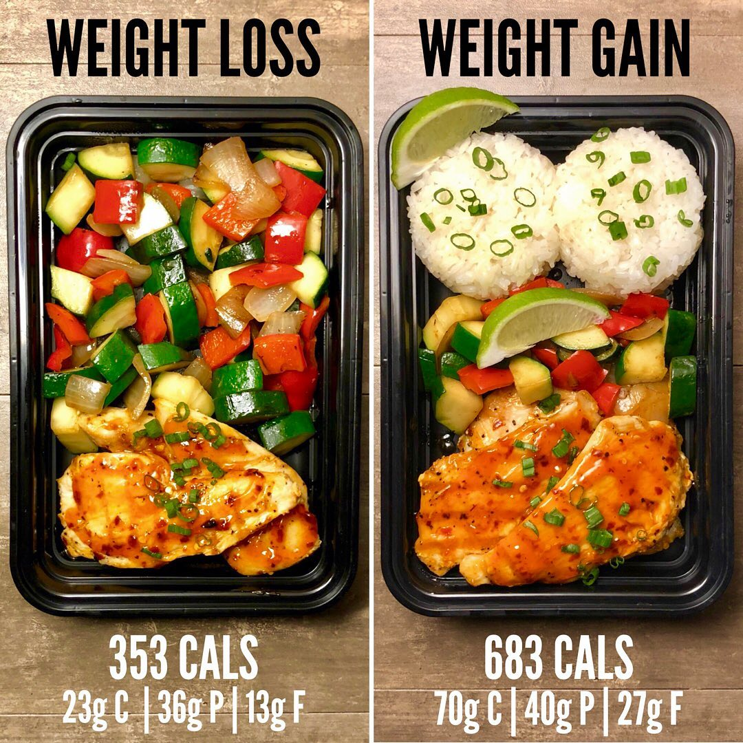 Weight Loss vs Weight Gain with Firecracker Chicken from Page 23 of The Meal Pre…