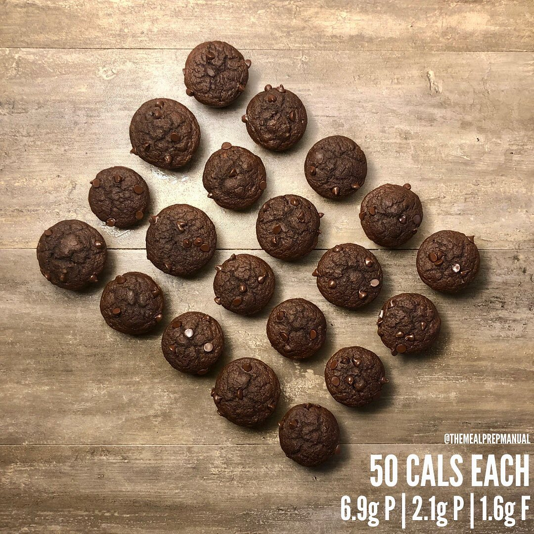 Double Chocolate Gluten Free Mini Muffins @themealprepmanual⁣⁣INGREDIENTS ⁣1/…