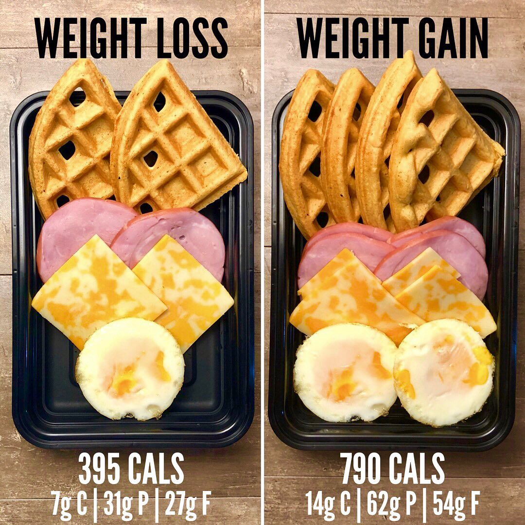 Weight Loss vs Weight Gain Waffle Breakfast Sandwiches from page 102 of The Meal…
