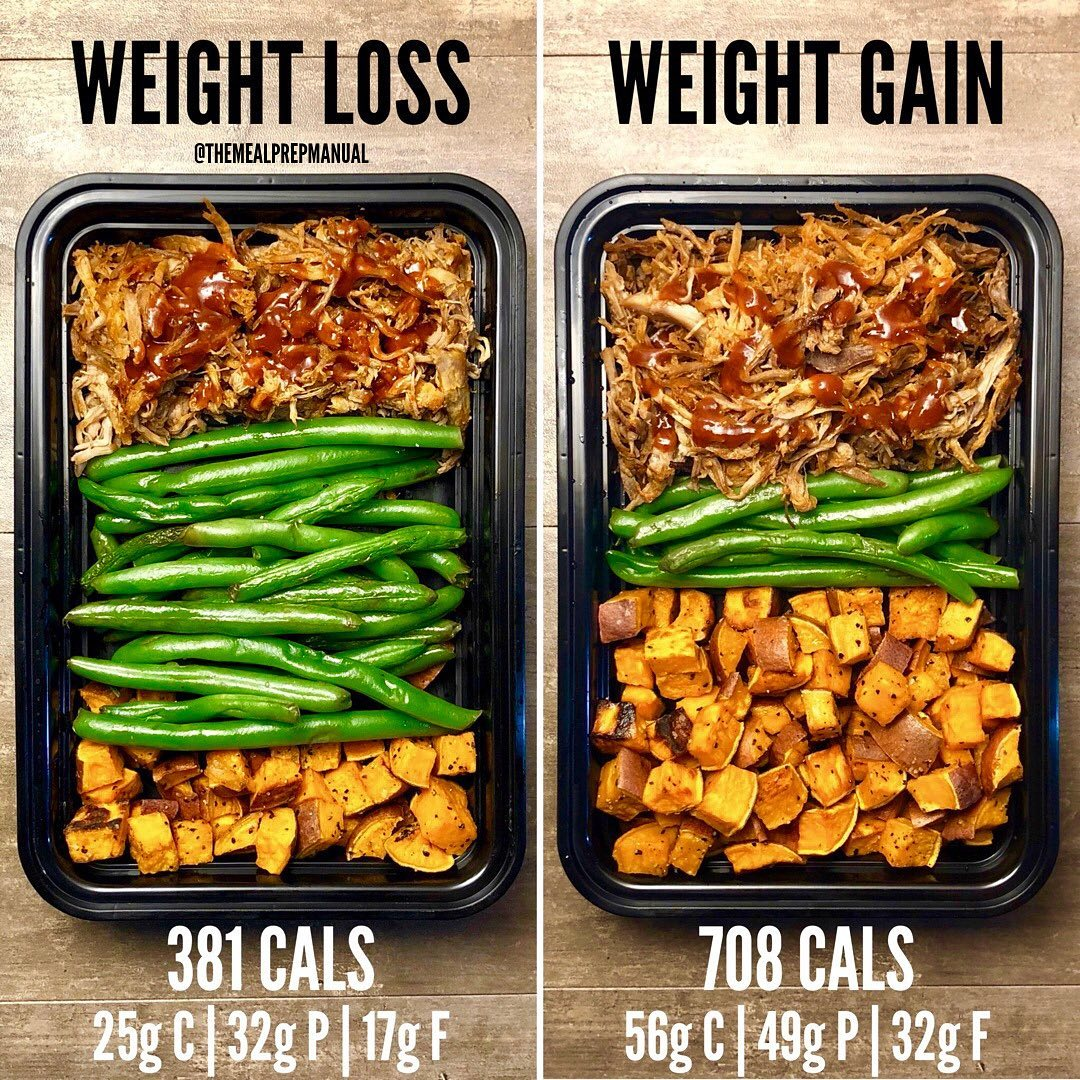 Weight Loss vs Weight Gain with Pulled Pork with Green Beans and Roasted Sweet P…