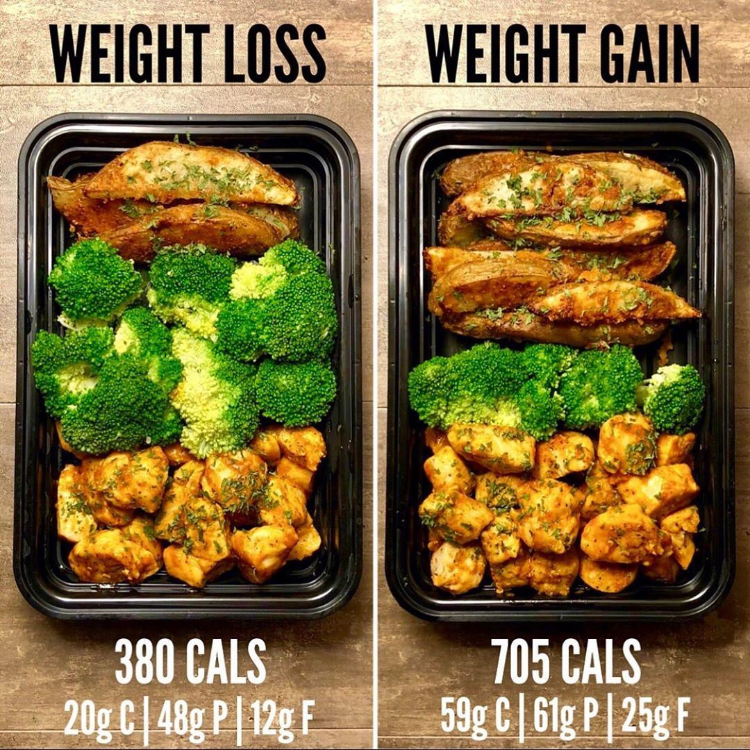 Weight Loss vs Weight Gain with Buffalo Chicken with Garlic Parmesan Potato Wedg…
