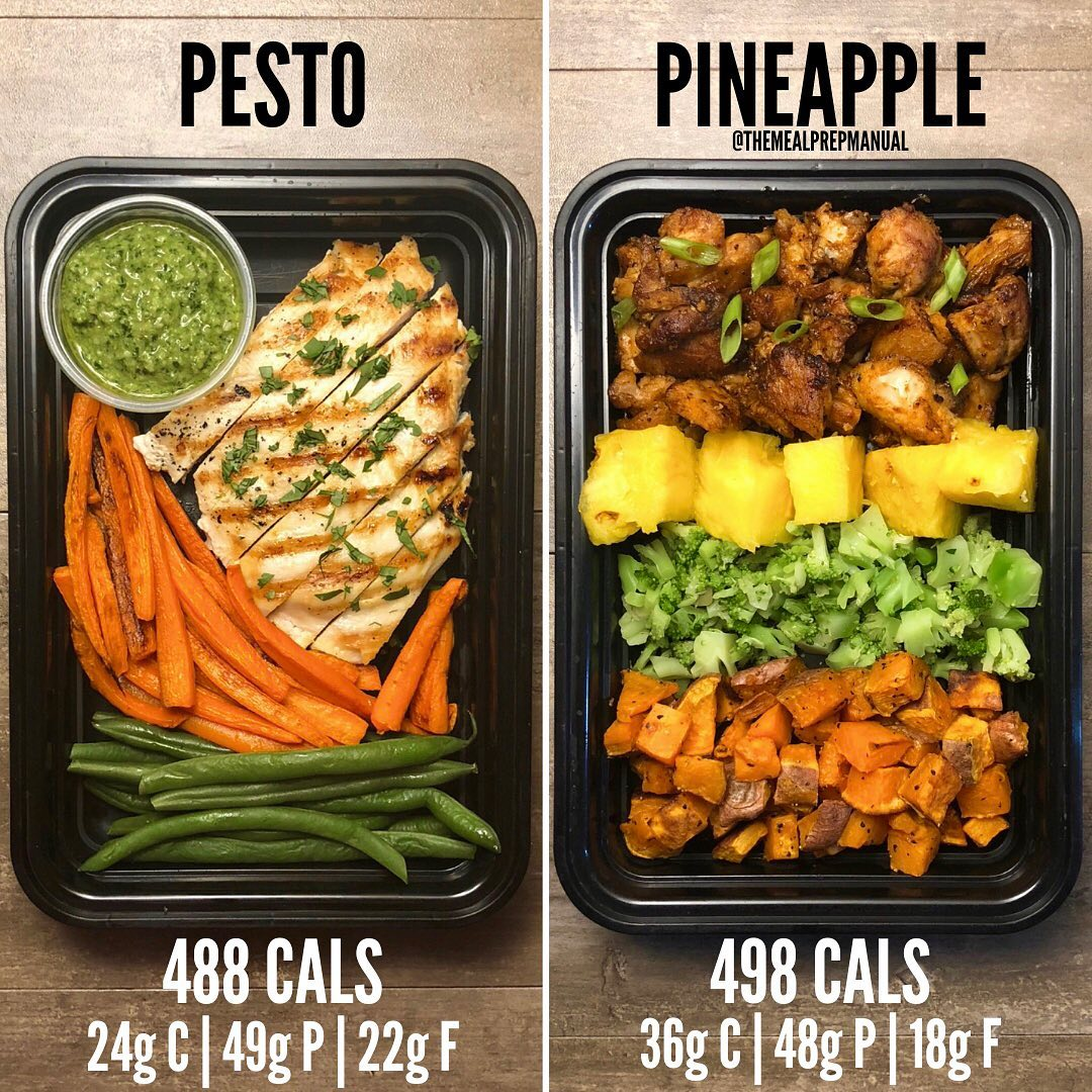 Pesto Chicken from The Meal Prep Manual – 60 Minute Meals and Pineapple BBQ Chic…