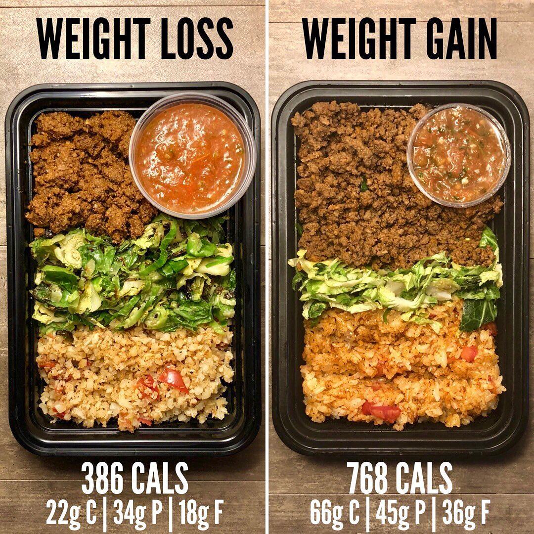 Weight Loss vs Weight Gain with Taco Bowls and Salsa Roja from Page 55 of The Me…