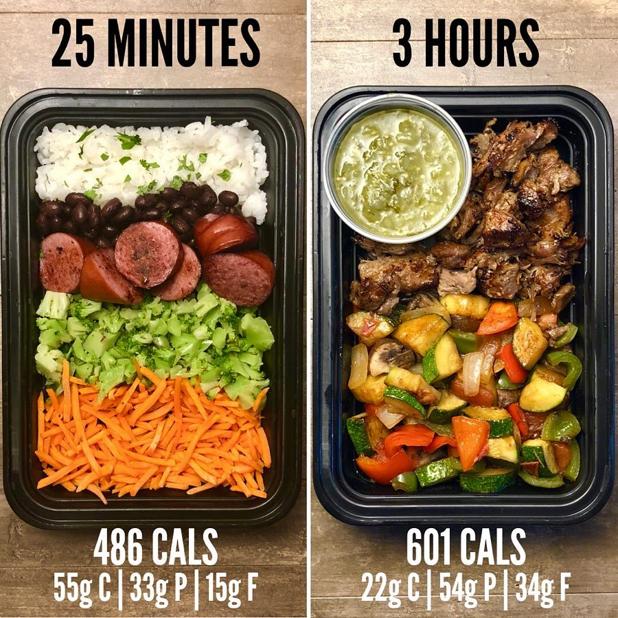 A quick prep recipe vs a longer prep recipe. The quick recipe is the Kielbasa Bo…