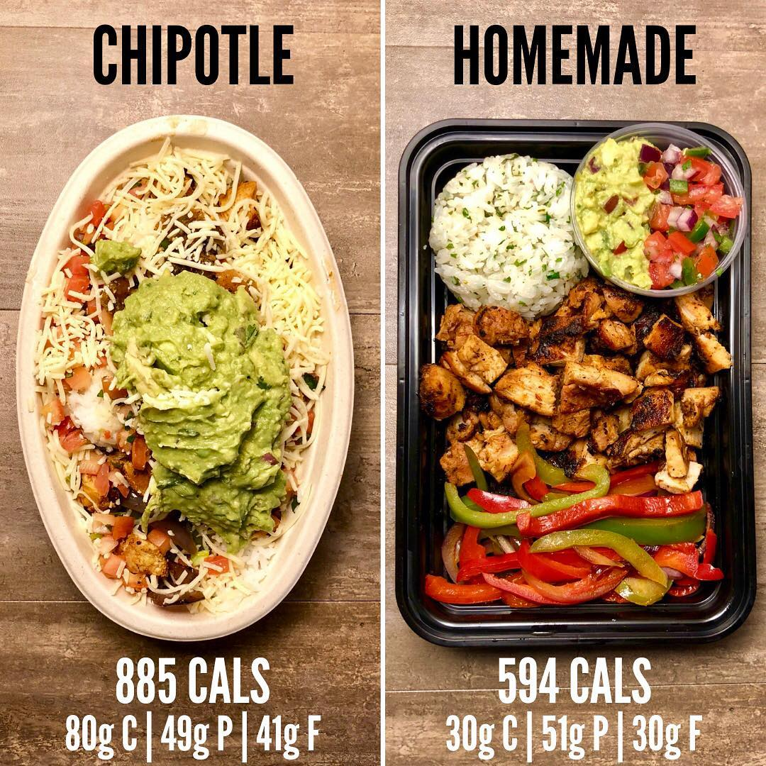 Chipotle vs Homemade Chicken Burrito Bowls. Chipotle has always been my go tos w…