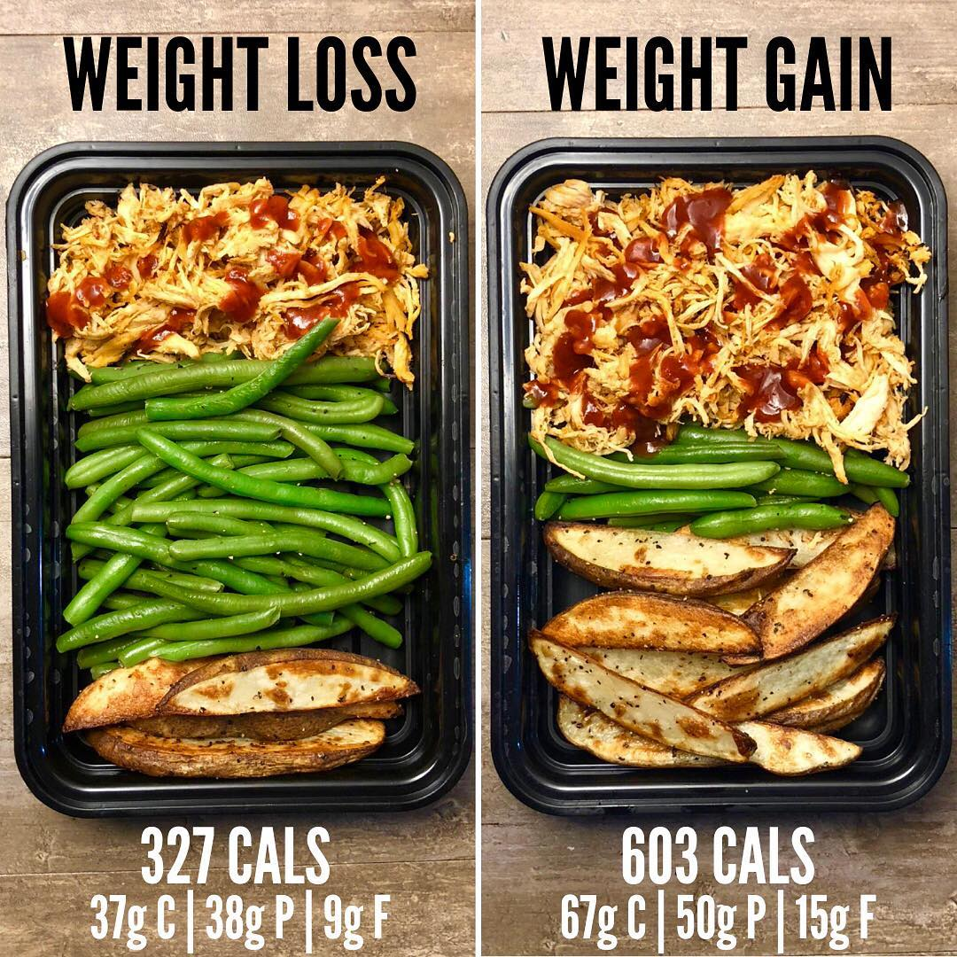 Weight Loss vs. Weight Gain with BBQ Shredded Chicken. Some of you guys have ask…
