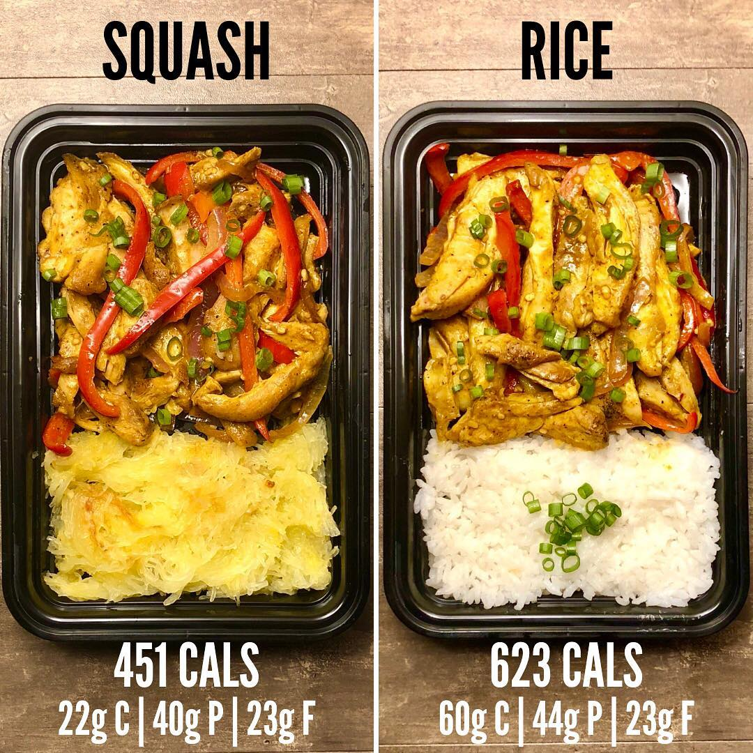 Coconut Chicken Curry from Page 15 of The Meal Prep Manual-1st Edition eBook. Th…