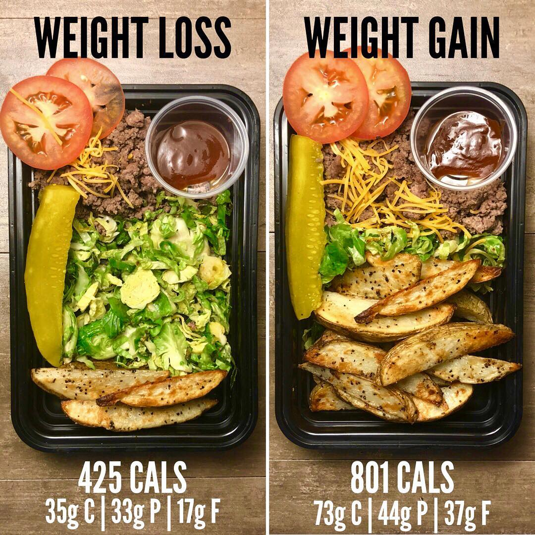 Weight Loss vs. Weight Gain with Deconstructed Cheeseburger Bowls from The Meal …