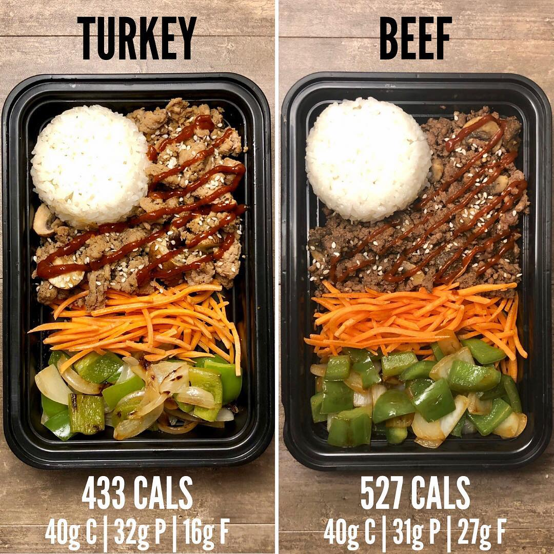 Asian Turkey Bowls from Page 28 of The Meal Prep Manual-60 Minute Meals eBook. @…