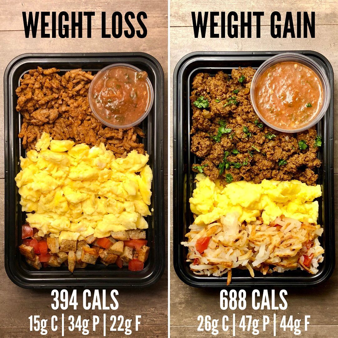 Weight Loss vs Weight Gain with Taco Breakfast Bowls from The Meal Prep Manual-2…