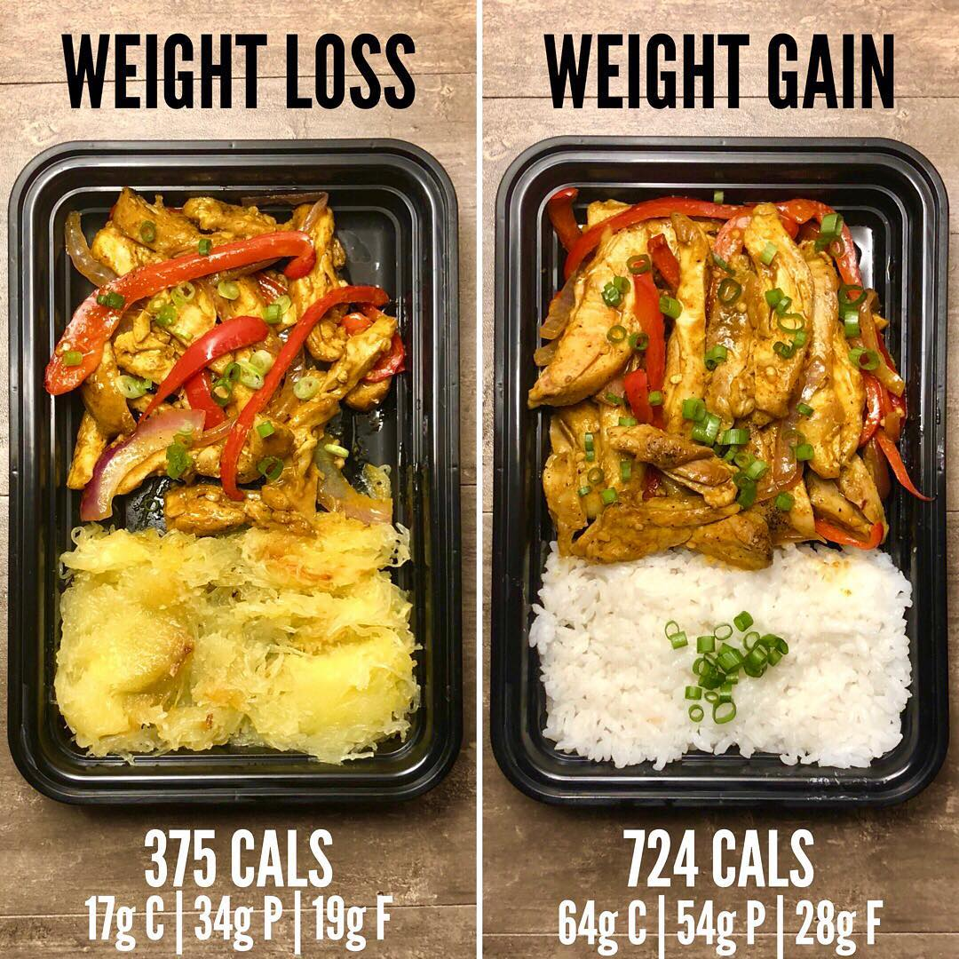 Weight Loss vs Weight Gain with Coconut Chicken Curry from Page 15 of The Meal P…