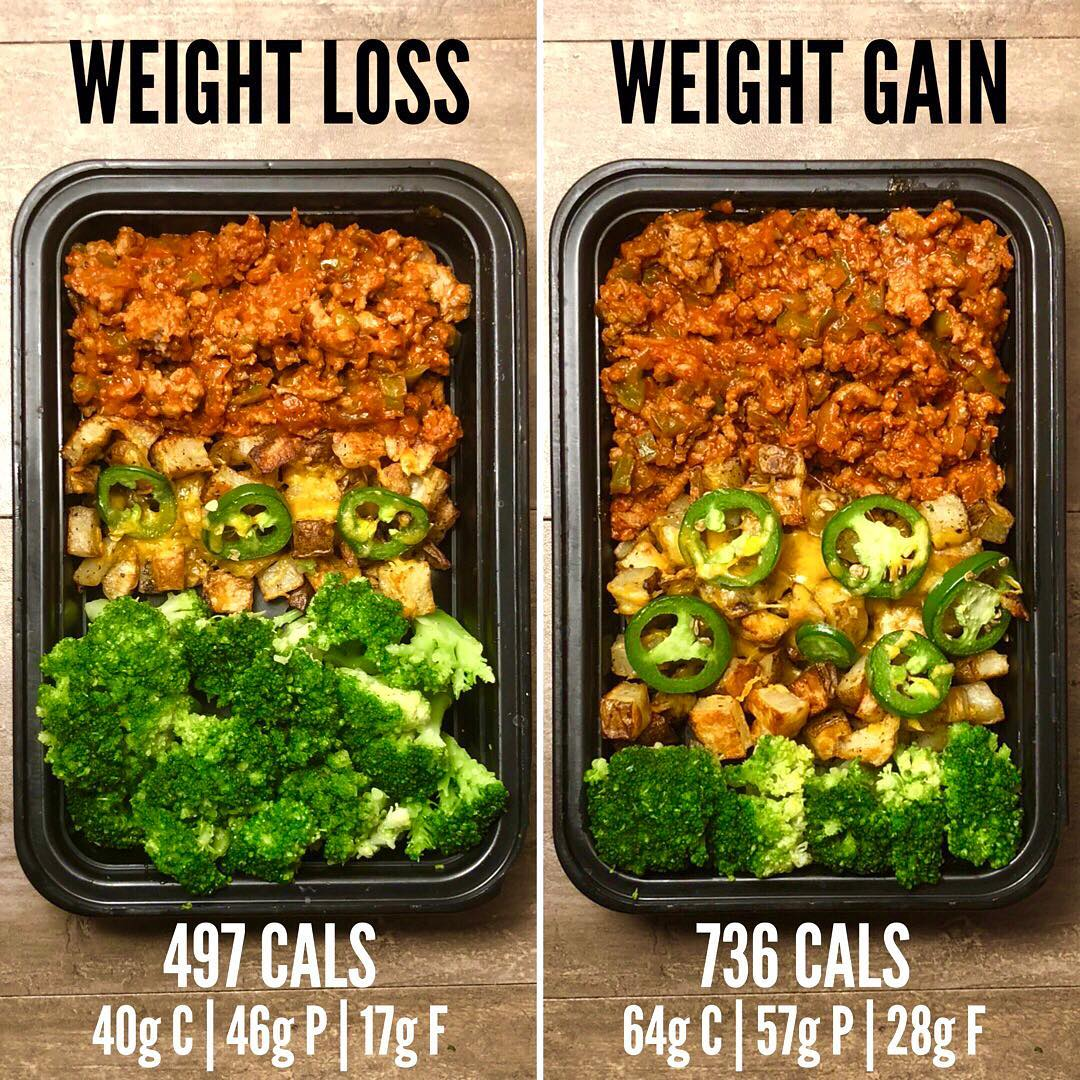 Weight Loss vs Weight Gain with Turkey Sloppy Joe Bowls with Jalapeño Cheddar Po…